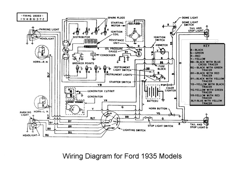 ford wiring diagram distributor 94 ranger fuse box flathead electrical diagrams for 1935 car