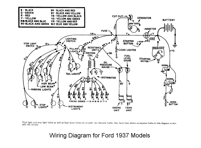1937 ford car pickup dash wiring harness