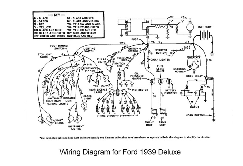 1939 Ford Pickup Wiring Diagram, 1939, Get Free Image