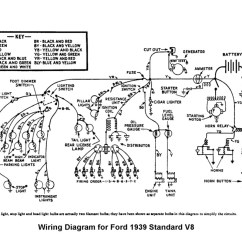 Ford Wiring Diagram Distributor 2000 Volkswagen Beetle Fuse Box Flathead Electrical Diagrams For 1939 Standard Car