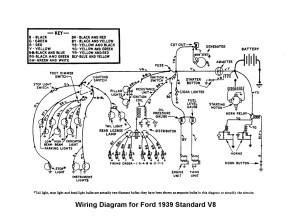 1936 Ford flathead firing order