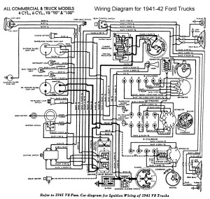 Flathead Electrical Wiring Diagrams