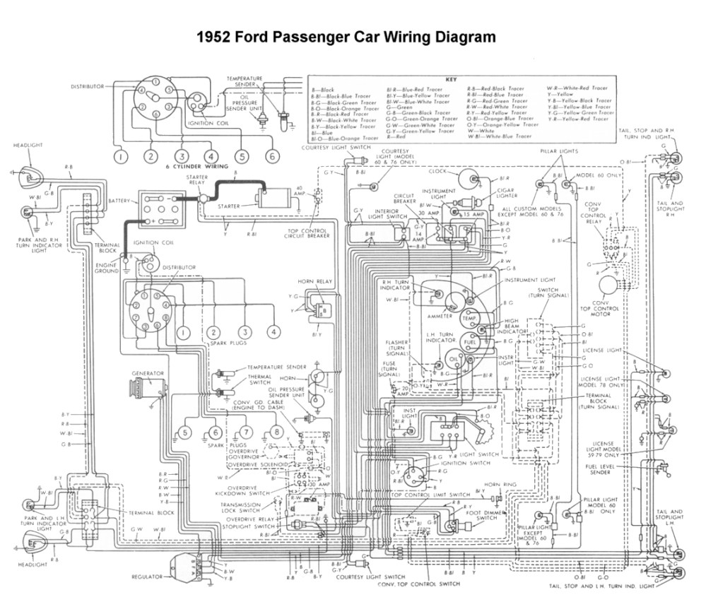 medium resolution of wiring for 1952 ford car
