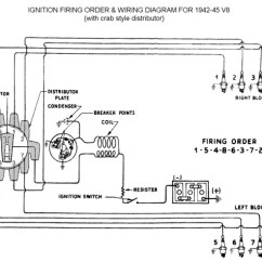 Ford Wiring Diagram Distributor Elna Sewing Machine Parts Flathead Electrical Diagrams For 1942 To 1945 V8