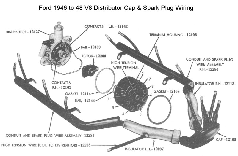 ford 302 electronic distributor wiring diagram bms system 1946 great installation of flathead electrical diagrams rh vanpeltsales com 1950 flat head v8