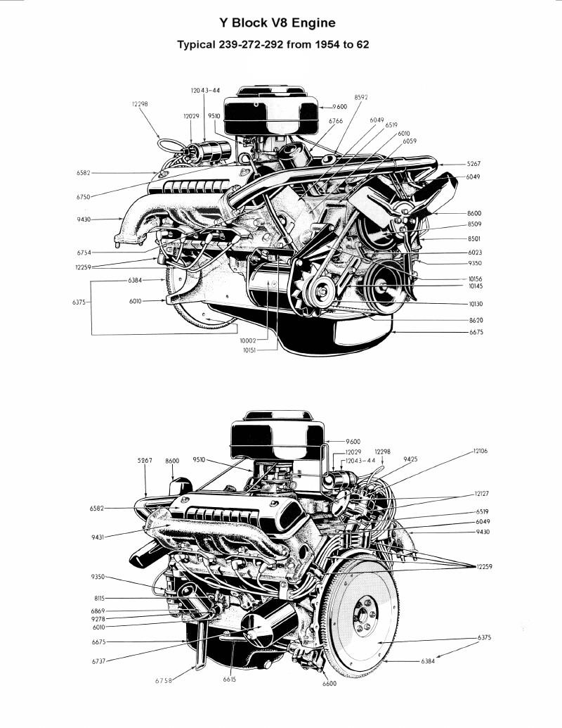 ford y block engine diagram