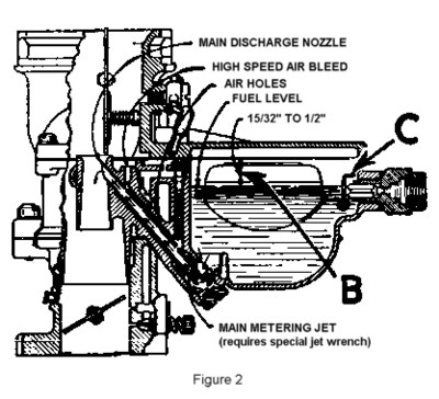 stromberg carburetor diagram fluorescent light replacement lens cover troubleshooting carburetors