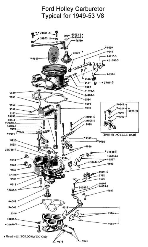 Flathead ford carburetor parts