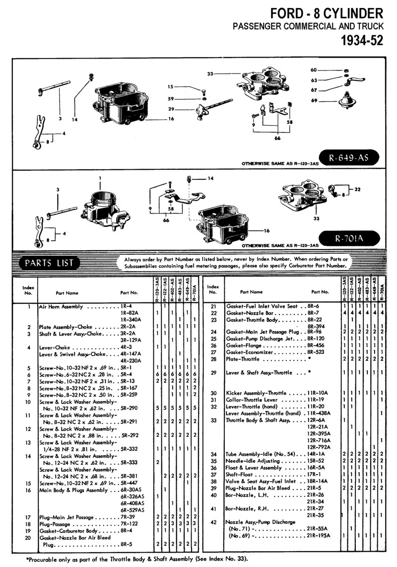 Holley Carburetor Specifications-Ford 1934-52 Page 3