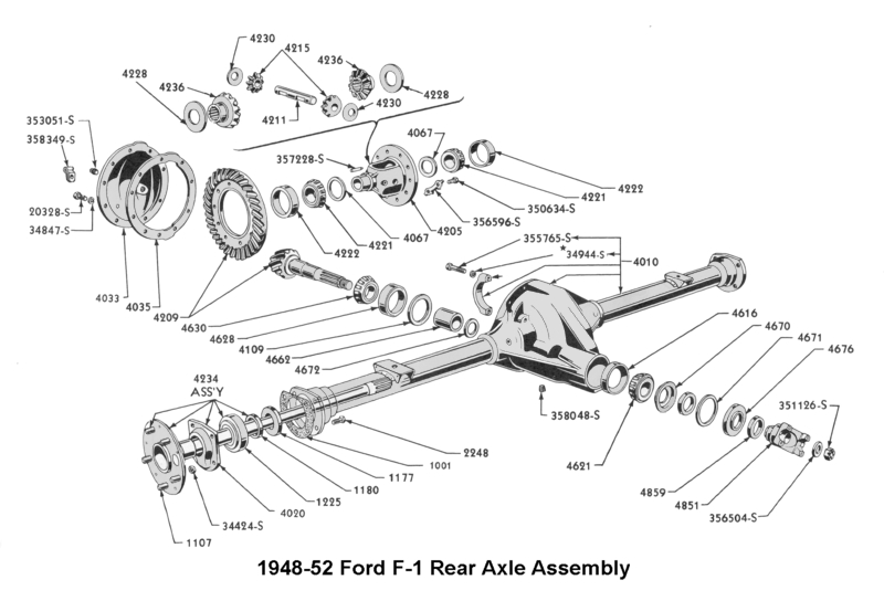 1935 Buick Wiring Diagram. Buick. Auto Wiring Diagram