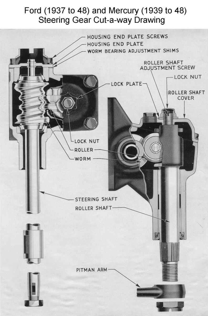 Flathead Parts Drawings- Steering Gear