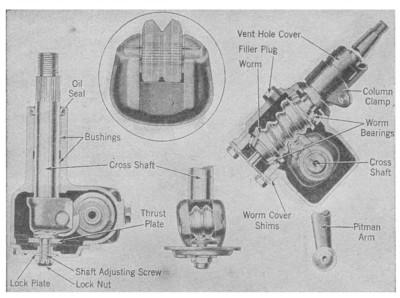 56 Buick Wiring Diagram Flathead Steering Steering Gear Adjustments