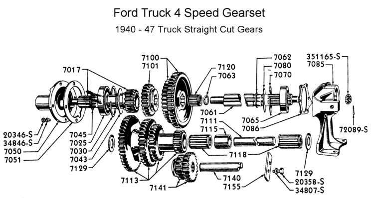 Manual Transmission Clutch Diagram How Manual
