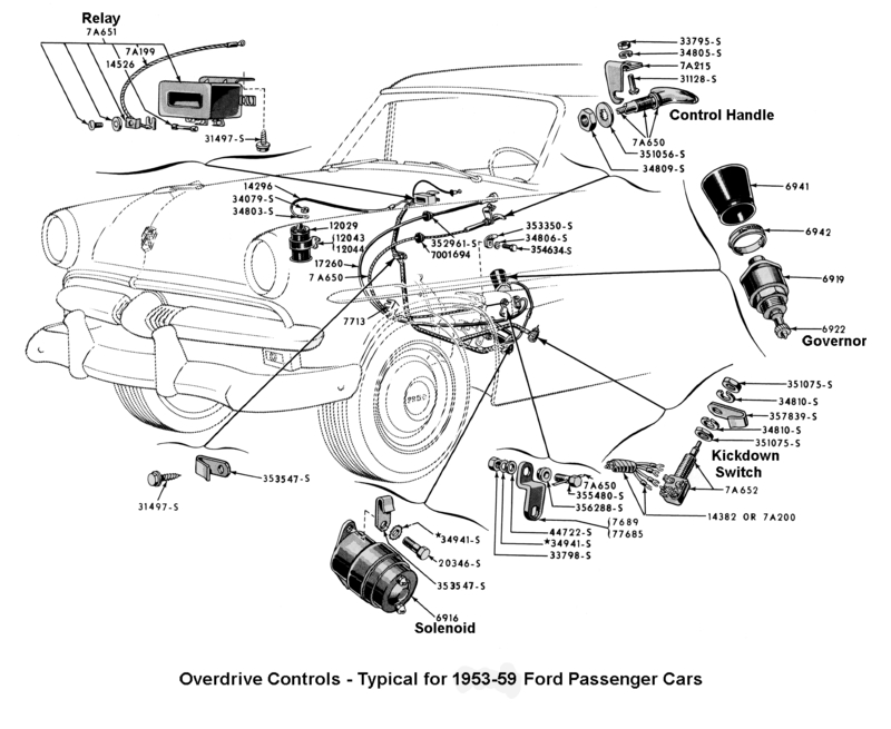 ford overdrive transmission