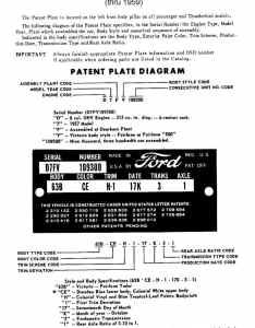 also to ford passenger car vin decoding chart rh vanpeltsales