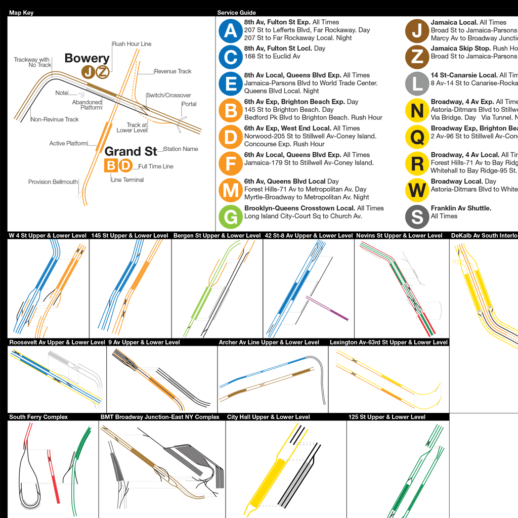 new york city subway diagram 3 way solenoid valve a complete and geographically accurate nyc track map service key with inset exploded views