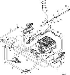 mercury mercruiser 5 0l mpi alpha bravo 1a300000 thru 1a611927 closed cooling system axius [ 1985 x 2088 Pixel ]
