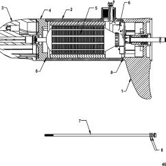 Outboard Motor Lower Unit Diagram Rca Plug Mercury Impremedia