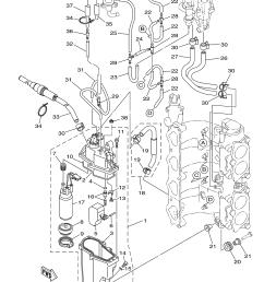 diagram of 2001 sx250txrz yamaha outboard fuel injection pump diagram of 2001 sx250txrz yamaha outboard fuel injection pump diagram [ 3307 x 4707 Pixel ]