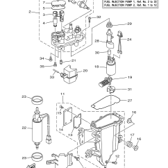 25 Hp Johnson Outboard Parts Diagram 2004 Dodge Neon Stereo Wiring Mercury Midsection