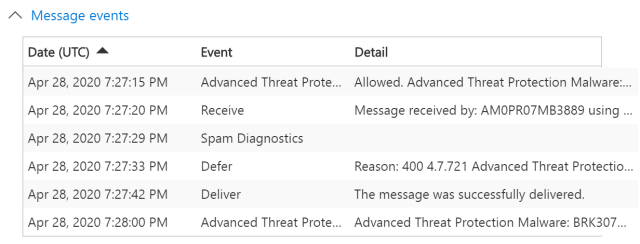 Machine generated alternative text: A Message events  Date (UTC) A  Apr 28, 2020 PM  Apr 28, 2020 PM  Apr 28, 2020 PM  Apr 28, 2020 PM  Apr 28, 2020 PM  Apr 28, 2020 PM  Event  Advanced Threat Prote...  Receive  Spam Diagnostics  Defer  Deliver  Advanced Threat Prote...  Detail  Allowed. Advanced Threat Protection Malware:...  Message received by: AMOPR07MB3889 using .  Reason: 400 4.7.721 Advanced Threat Protectio...  The message was successfully delivered.  Advanced Threat Protection Malware: BRK307...