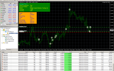GBP/USD high profitable trading with VPX
