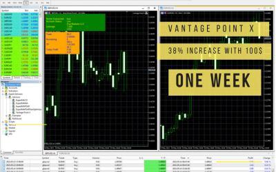38% Increase In One Week By Vantage point x