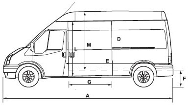 Lincoln Navigator Air Suspension Wiring Diagram additionally 1998 Ford F350 Fuse Diagram additionally Fuse Box 1995 E150 additionally 2003 Ford Crown Victoria Wiring Diagrams further Ford E 350 Super Duty Fuse Box Diagram. on ford e 450 fuse box diagram