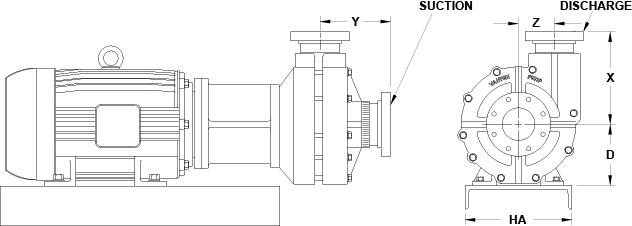 Close Coupled Centrifugal Thermoplastic Pumps Transfer