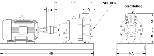 Vanton Thermoplastic Pumps and Systems solve corrosive