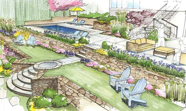 choose registered landscape architect