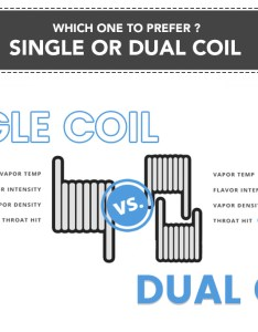 Single vape coil vs dual also how to build advanced  cig buidling rh vapingzone