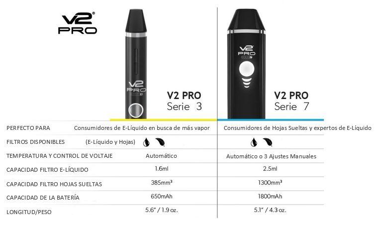 Vaporizador PRO Serie 7 « VaporEcologico