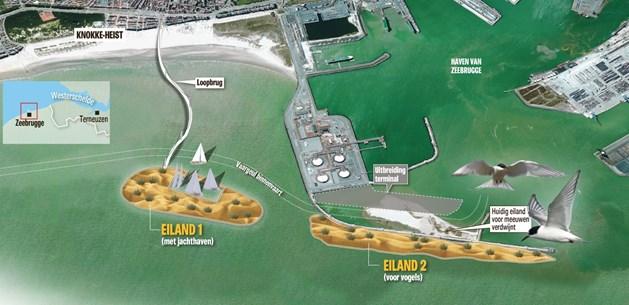 Vlaamse overheid wil eilandjes voor de kust