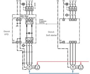 Variable frequency drive on refrigeration pressor