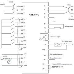Abb Vfd Panel Wiring Diagram 2004 Hyundai Santa Fe Engine How Does A Control Motor Speed - Impremedia.net