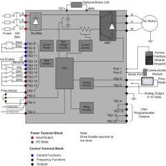 Single Phase To Three Converter Wiring Diagram Sub Panel Box Variable Speed Drive - Vsd / Vfd Drives
