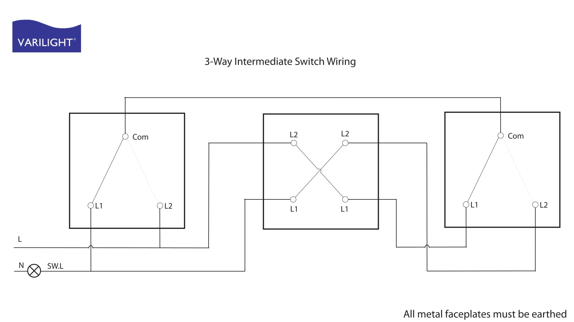 hight resolution of 3 way intermediate switch dimmer wiring