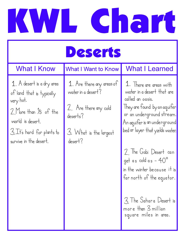 kwl chart example - Doki.okimarket.co