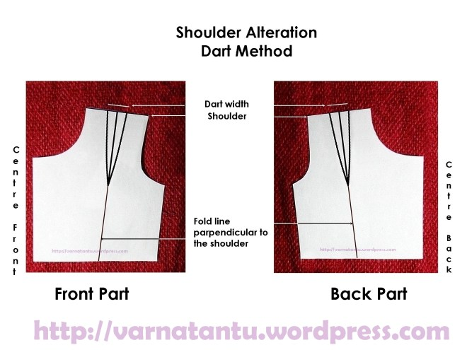 Shoulder Alteration - Single Dart Method