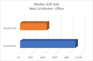 office-sales-west-la-620