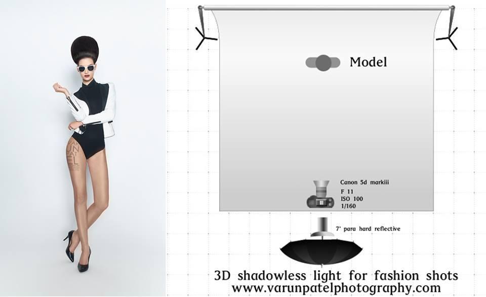 indoor outdoor lighting setups simple
