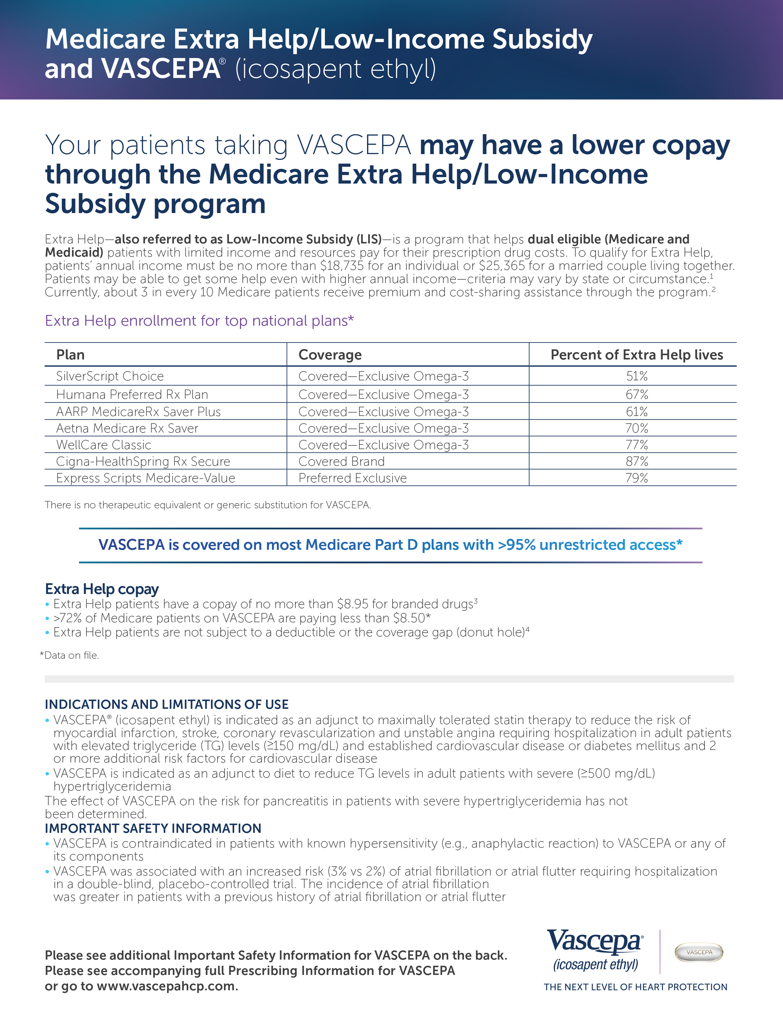 VASCEPA Access and Coverage | VASCEPA® (icosapent ethyl)