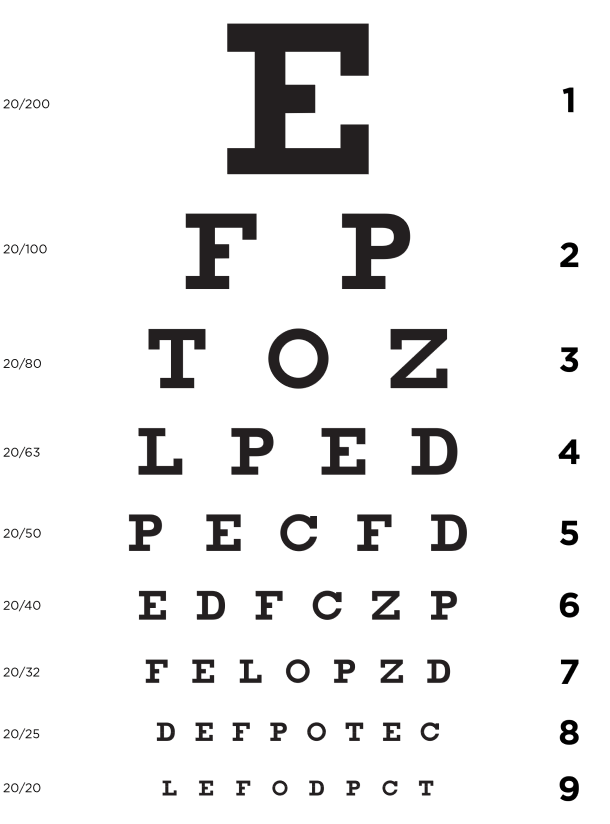 Ever thought about taking an eye test? Take it here
