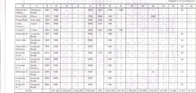rafinarii-in-anul-1940-37