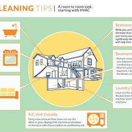 Spring Cleaning Checklist (Room to Room) Starts with HVAC