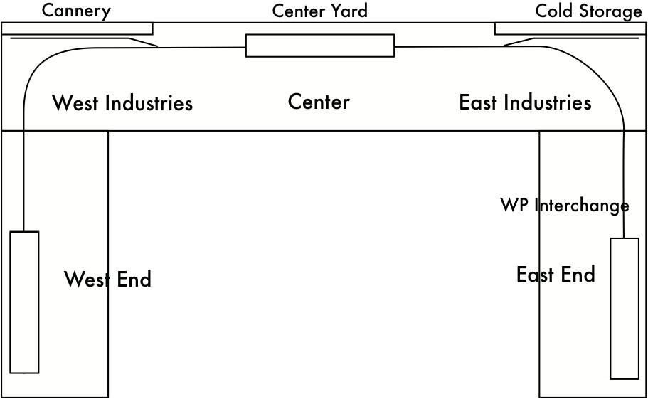 Example Layout: Stockton