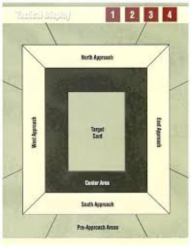 Mapa táctico.