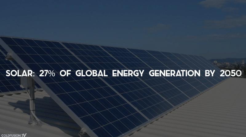 Güneş Enerjisi Ne Kadar Önemli?