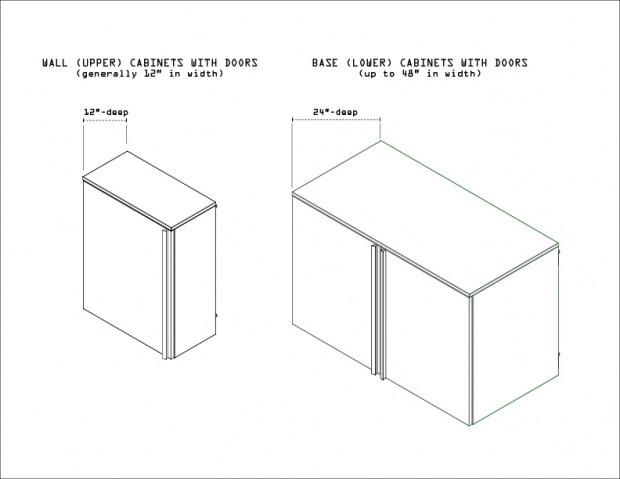 Depth Of Base Cabinet - sleepsuperbly.com